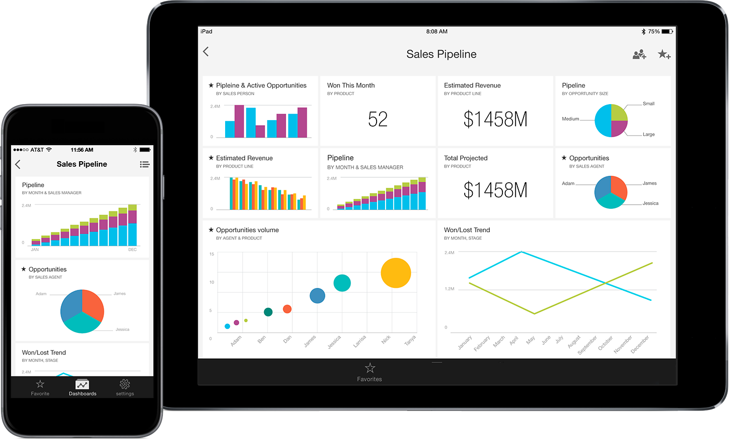 Top 10 Mobile Business Intelligence Apps